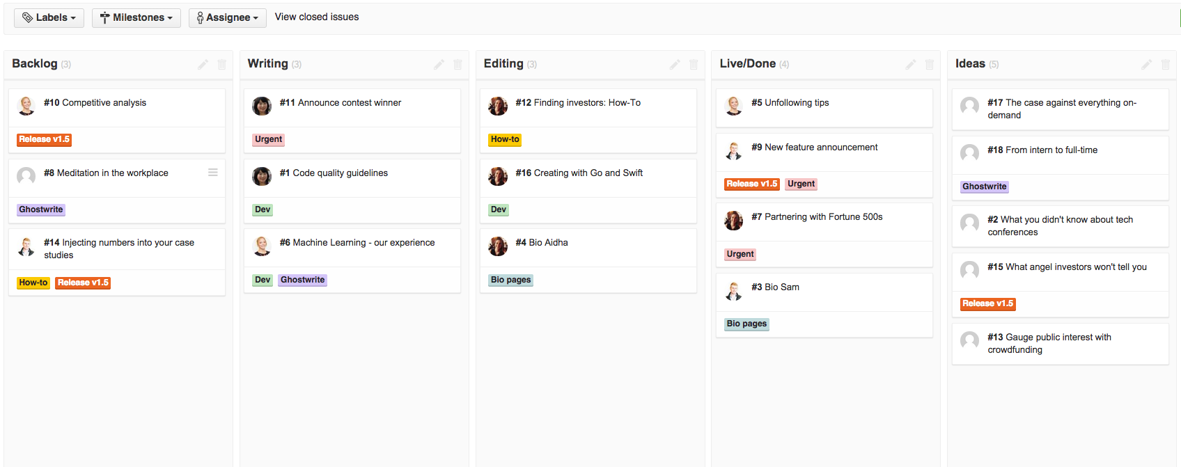 ZenHub Boards for ... Content Management