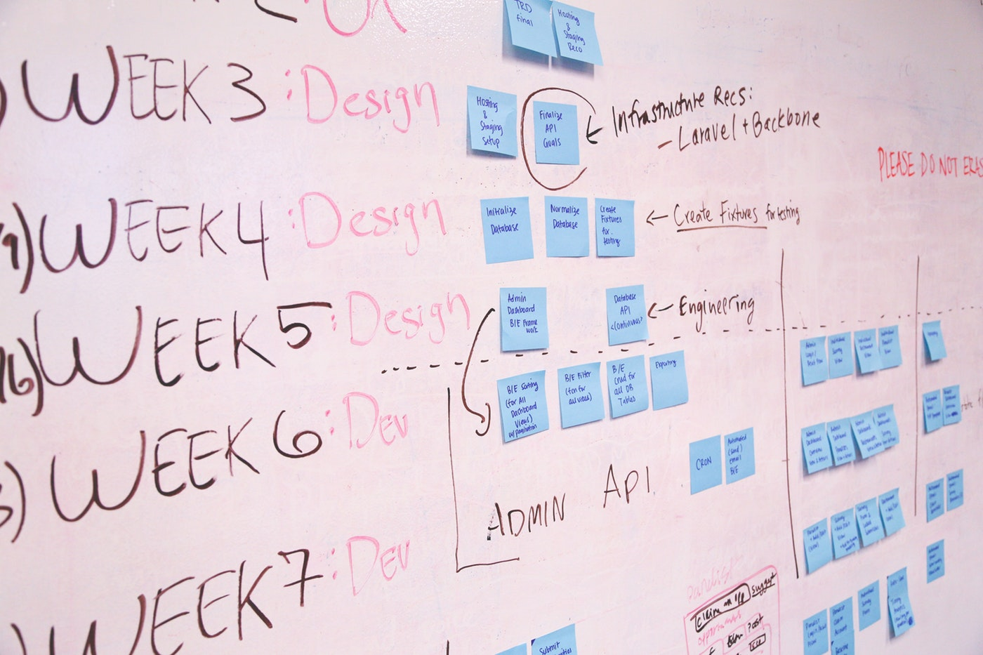From Method to Standard: Agile Project Management