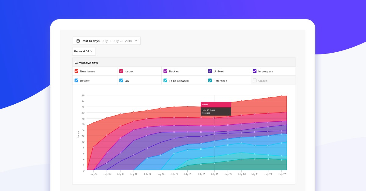 Introducing Cumulative Flow Diagrams in ZenHub!