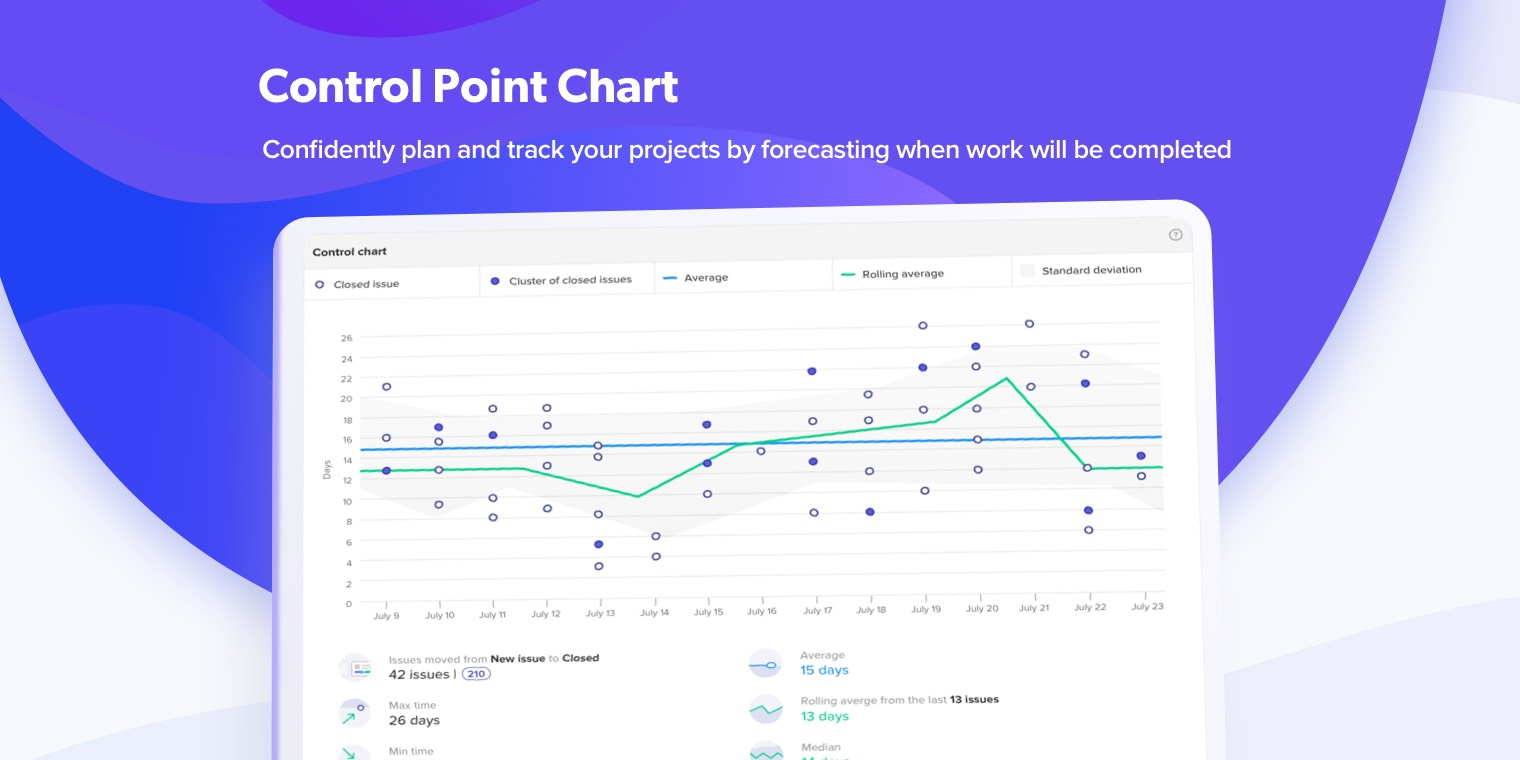 Plan and track projects by forecasting when work will be completed