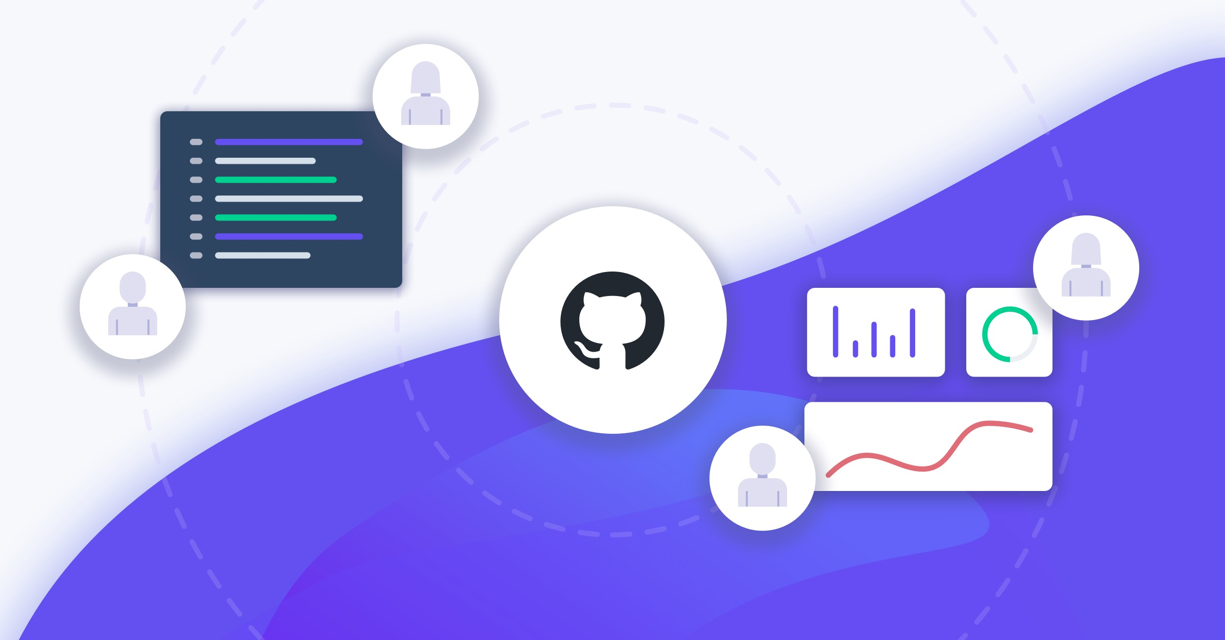 Aligning Product and Engineering Teams Inside GitHub