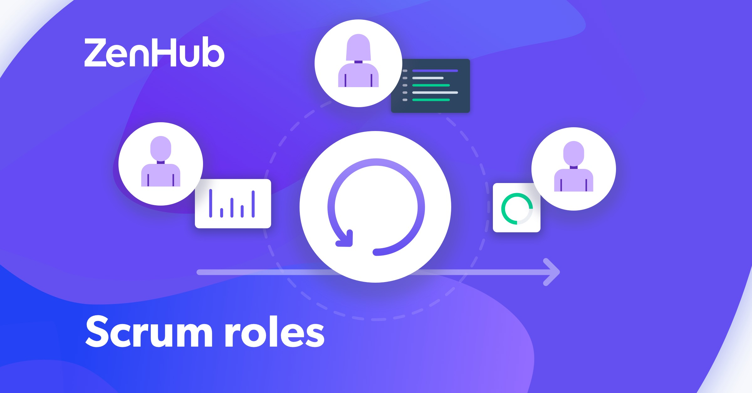 Introduction to Scrum Roles and Responsibilities