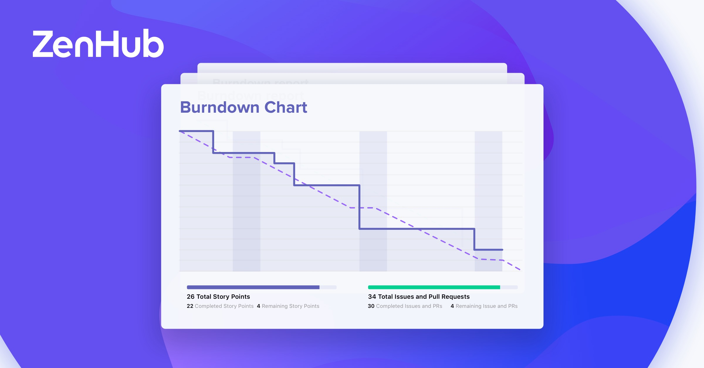 Introduction to Burndown Chart in  Agile Software Development