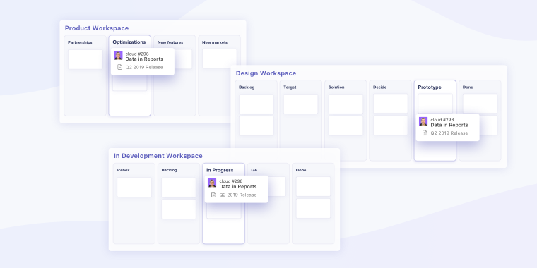 Fixing communication bottlenecks with task boards