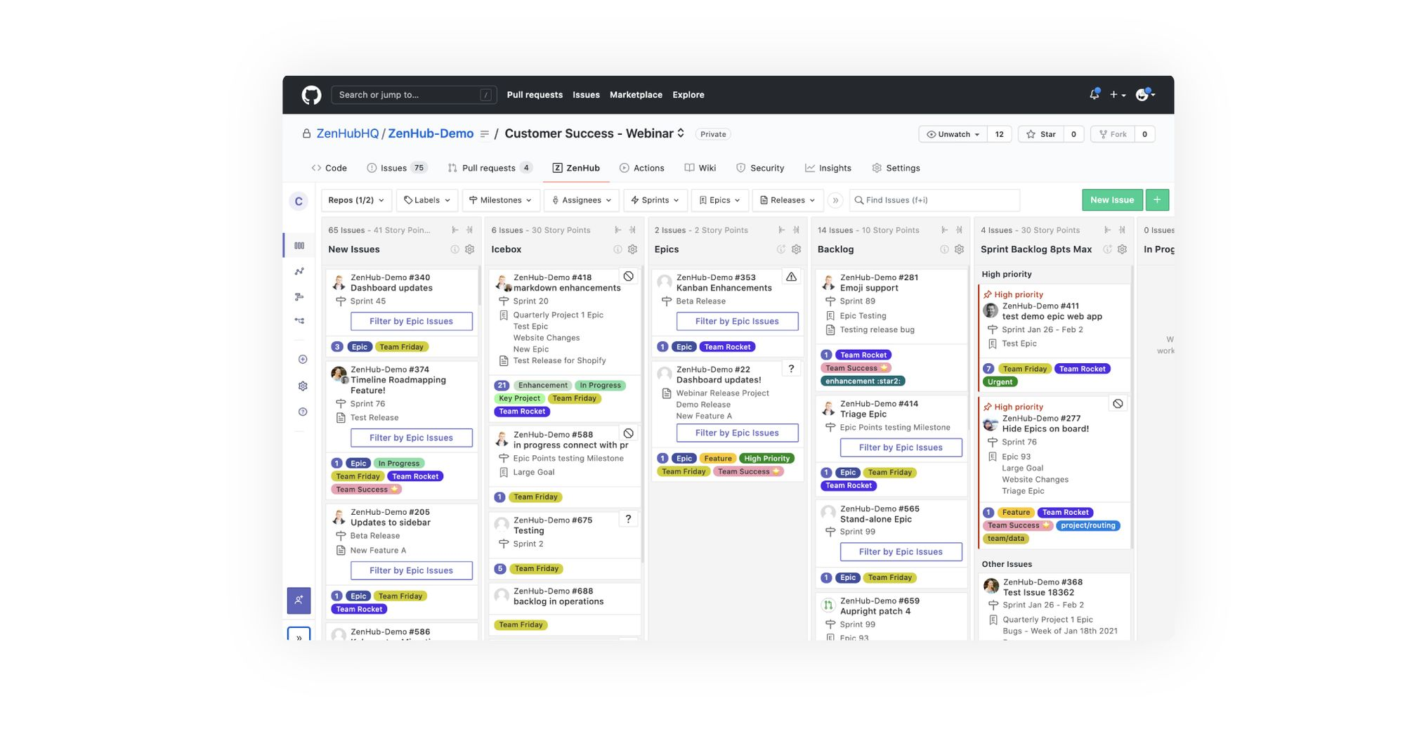 Kanban boards created by connecting GitHub to ZenHub