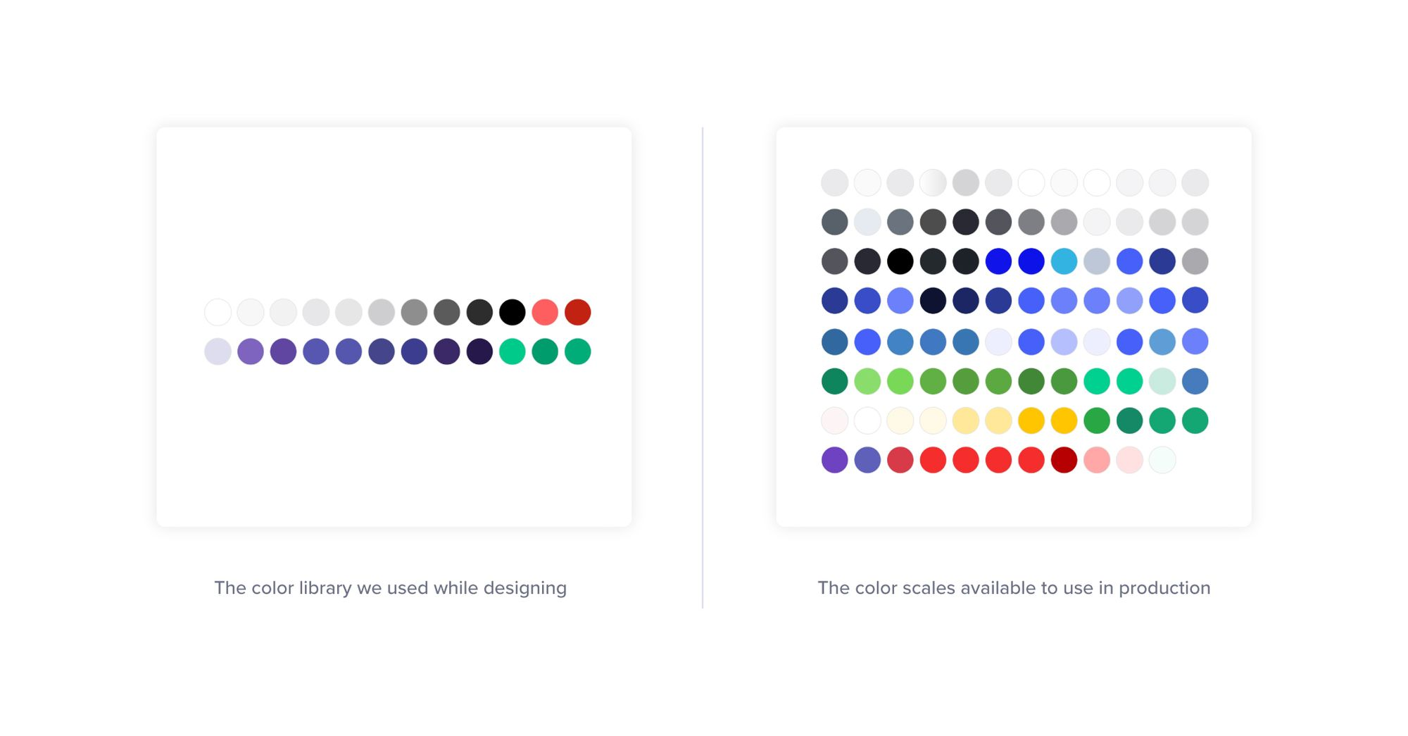 Image of the color library we used while designing vs the colour scales that were available to use in production.