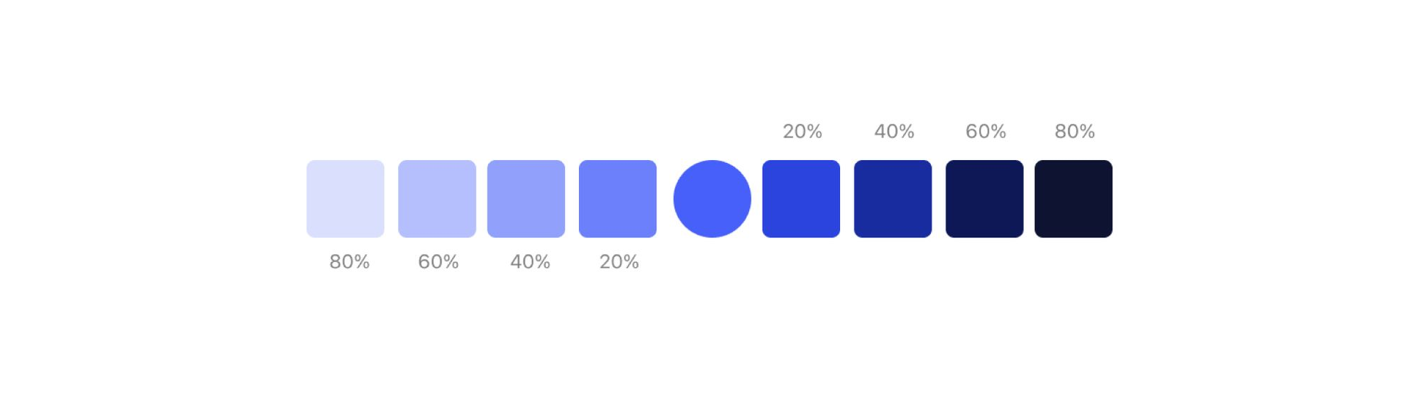 Image of a complete color gradient for shades of blue on ZenHub